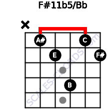 F#11b5/Bb for guitar on frets x, 1, 2, 4, 1, 2