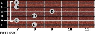 F#11b5/C for guitar on frets 8, 7, 8, 9, 7, 7