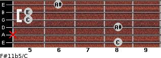 F#11b5/C for guitar on frets 8, x, 8, 5, 5, 6