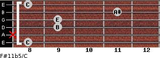 F#11b5/C for guitar on frets 8, x, 9, 9, 11, 8