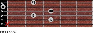 F#11b5/C for guitar on frets x, 3, 2, 3, 0, 2