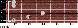 F#11b5/E for guitar on frets 12, 13, 14, x, 12, 12