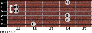 F#11b5/E for guitar on frets 12, 14, 14, 11, 11, 14