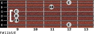 F#11b5/E for guitar on frets 12, 9, 9, 9, 11, 12
