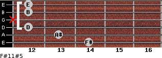 F#11#5 for guitar on frets 14, 13, 12, x, 12, 12