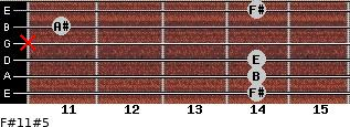 F#11#5 for guitar on frets 14, 14, 14, x, 11, 14