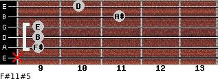 F#11#5 for guitar on frets x, 9, 9, 9, 11, 10