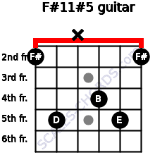 F#11#5 for guitar on frets 2, 5, x, 4, 5, 2