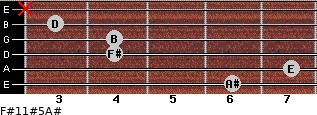 F#11#5/A# for guitar on frets 6, 7, 4, 4, 3, x