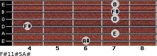 F#11#5/A# for guitar on frets 6, 7, 4, 7, 7, 7