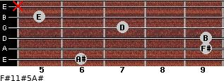 F#11#5/A# for guitar on frets 6, 9, 9, 7, 5, x