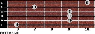 F#11#5/A# for guitar on frets 6, 9, 9, 9, 7, 10