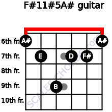 F#11#5/A# for guitar on frets 6, 7, 9, 7, 7, 6