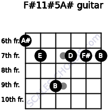 F#11#5/A# for guitar on frets 6, 7, 9, 7, 7, 7