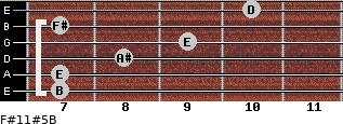 F#11#5/B for guitar on frets 7, 7, 8, 9, 7, 10