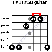 F#11#5/B for guitar on frets 7, 7, 4, 3, 3, 7