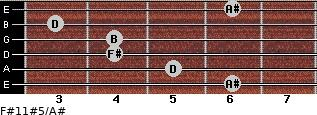 F#11#5/A# for guitar on frets 6, 5, 4, 4, 3, 6