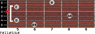 F#11#5/A# for guitar on frets 6, 5, 8, x, 5, 7
