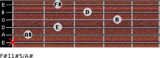 F#11#5/A# for guitar on frets x, 1, 2, 4, 3, 2