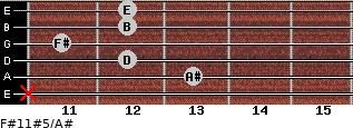 F#11#5/A# for guitar on frets x, 13, 12, 11, 12, 12