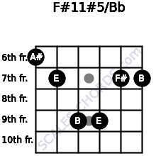 F#11#5/Bb for guitar on frets 6, 7, 9, 9, 7, 7