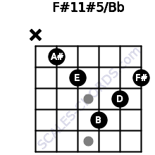 F#11#5/Bb for guitar on frets x, 1, 2, 4, 3, 2