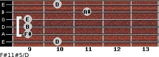 F#11#5/D for guitar on frets 10, 9, 9, 9, 11, 10