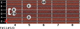 F#11#5/D for guitar on frets x, 5, 4, 4, 5, 6