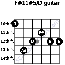F#11#5/D for guitar on frets 10, 13, 12, 11, 12, 12