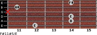 F#11#5/E for guitar on frets 12, 14, 14, x, 11, 14