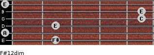F#1/2dim for guitar on frets 2, 0, 2, 5, 5, 0