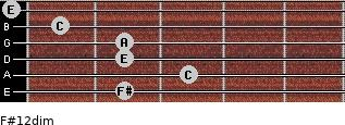 F#1/2dim for guitar on frets 2, 3, 2, 2, 1, 0