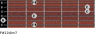 F#1/2dim7 for guitar on frets 2, 0, 2, 5, 5, 2