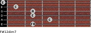 F#1/2dim7 for guitar on frets 2, 3, 2, 2, 1, 0