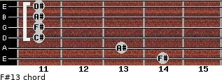 F#13 for guitar on frets 14, 13, 11, 11, 11, 11