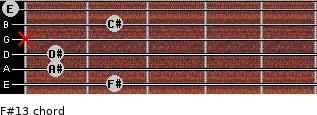 F#13 for guitar on frets 2, 1, 1, x, 2, 0