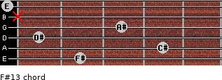F#13 for guitar on frets 2, 4, 1, 3, x, 0