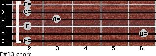F#13 for guitar on frets 2, 6, 2, 3, 2, 2