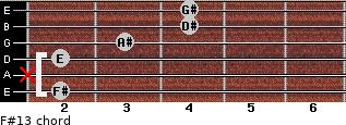 F#13 for guitar on frets 2, x, 2, 3, 4, 4