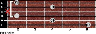 F#13/A# for guitar on frets 6, 4, 2, x, 4, 2