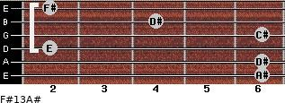 F#13/A# for guitar on frets 6, 6, 2, 6, 4, 2