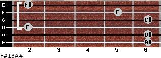 F#13/A# for guitar on frets 6, 6, 2, 6, 5, 2
