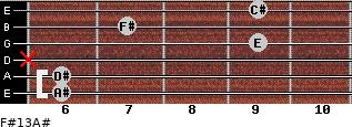 F#13/A# for guitar on frets 6, 6, x, 9, 7, 9