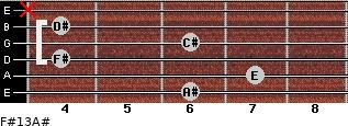 F#13/A# for guitar on frets 6, 7, 4, 6, 4, x