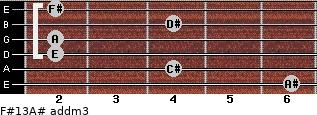 F#13/A# add(m3) for guitar on frets 6, 4, 2, 2, 4, 2