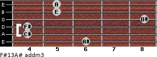 F#13/A# add(m3) for guitar on frets 6, 4, 4, 8, 5, 5