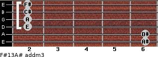 F#13/A# add(m3) for guitar on frets 6, 6, 2, 2, 2, 2