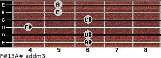 F#13/A# add(m3) for guitar on frets 6, 6, 4, 6, 5, 5
