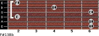 F#13/Bb for guitar on frets 6, 6, 2, 6, 4, 2