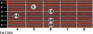 F#13/Bb for guitar on frets 6, 6, 4, 6, 5, x